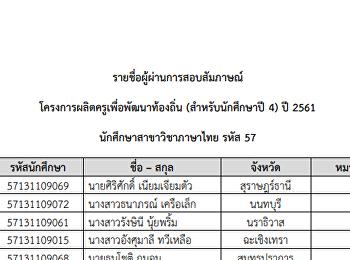 ประกาศผลเเล้ว! ครูคืนถิ่น นศ.ครูภาษาไทยสวนสุนันทา